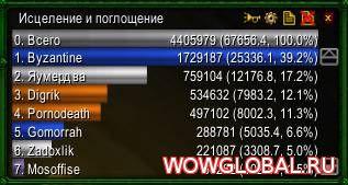 tellmewhen 335а на русском