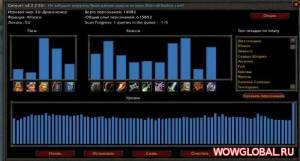 Аддон CensusPlus для WoW 6.2.4